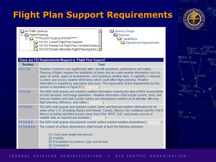 Flight Plan Support Requirements