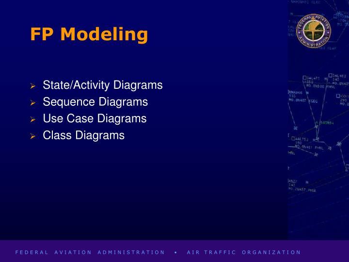 FP Modeling