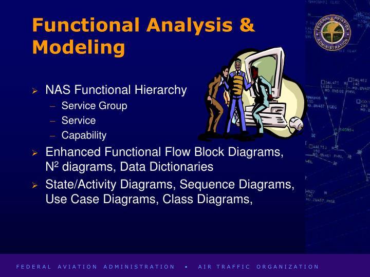 Functional Analysis & Modeling