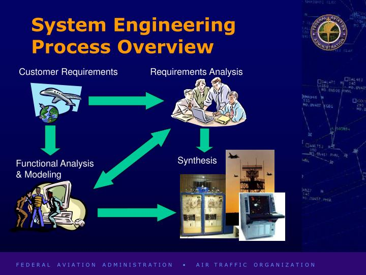 System Engineering Process Overview