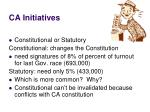 ca initiatives