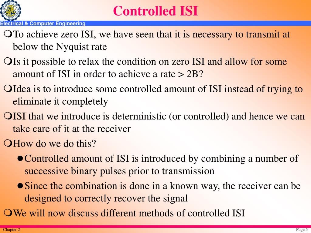Controlled ISI