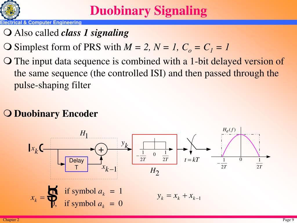 Duobinary Signaling