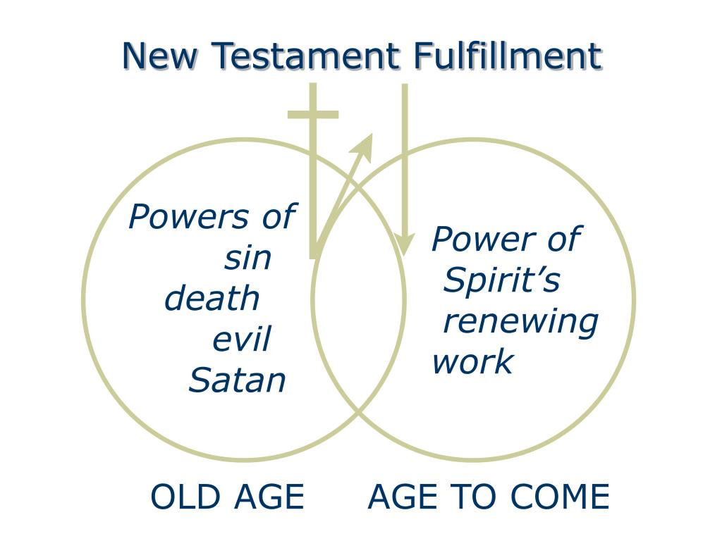 New Testament Fulfillment