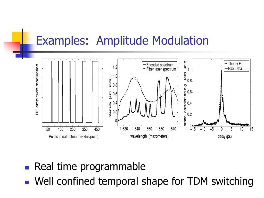 Examples:  Amplitude Modulation