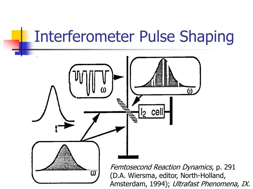 Interferometer Pulse Shaping