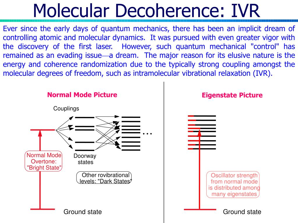 Molecular Decoherence: IVR
