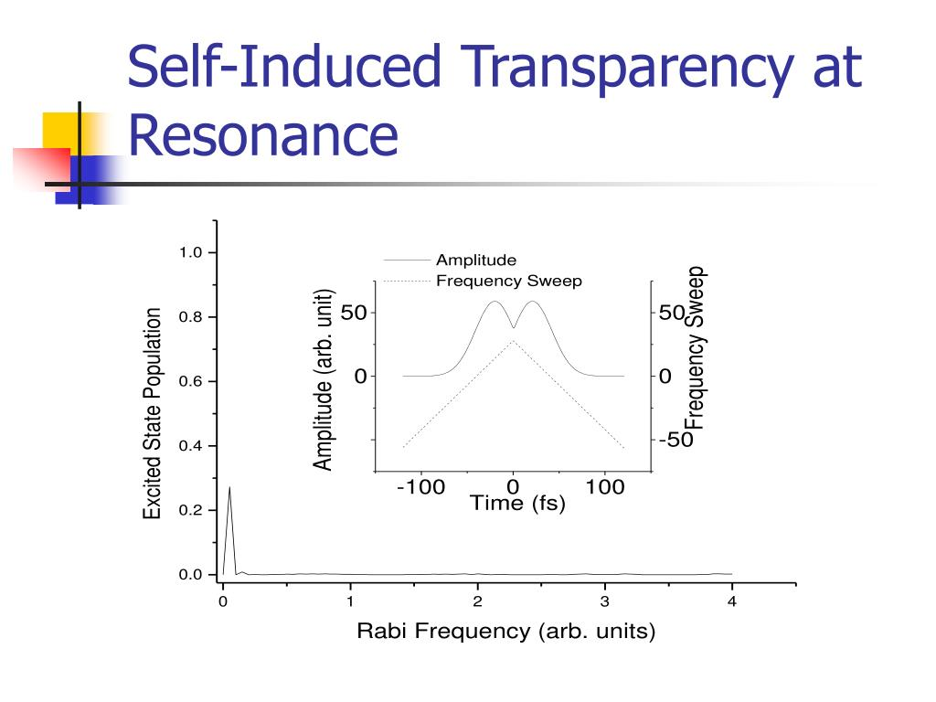 Self-Induced Transparency at Resonance