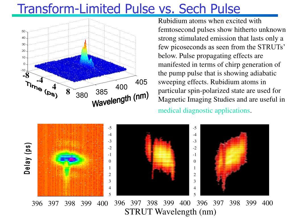 Transform-Limited Pulse vs. Sech Pulse