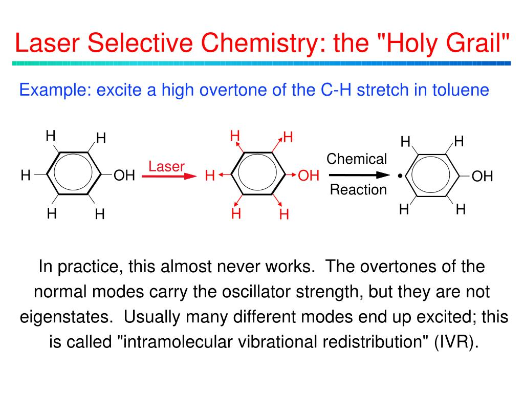 "Laser Selective Chemistry: the ""Holy Grail"""