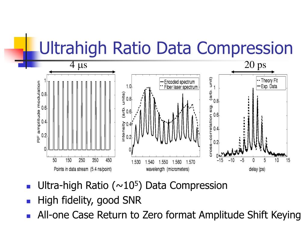 Ultrahigh Ratio Data Compression
