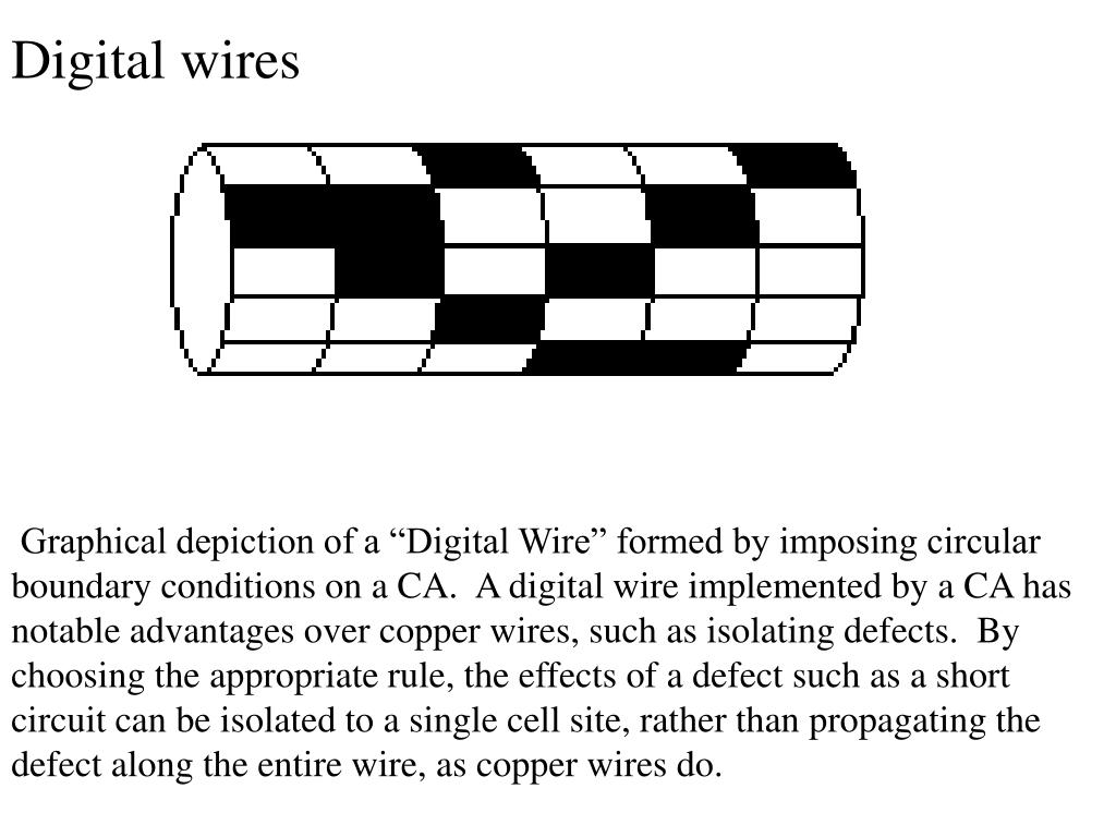 """Graphical depiction of a """"Digital Wire"""" formed by imposing circular boundary conditions on a CA.  A digital wire implemented by a CA has notable advantages over copper wires, such as isolating defects.  By choosing the appropriate rule, the effects of a defect such as a short circuit can be isolated to a single cell site, rather than propagating the defect along the entire wire, as copper wires do."""