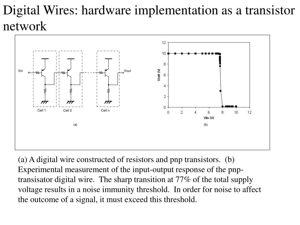 Digital Wires: hardware implementation as a transistor network
