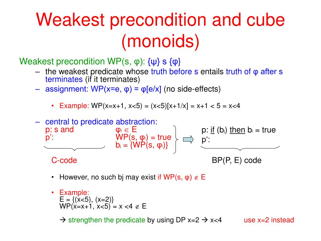 Weakest precondition and cube (monoids)