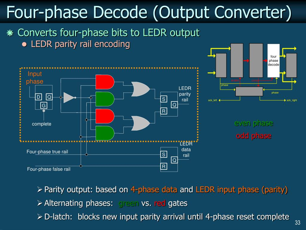Four-phase Decode (Output Converter)