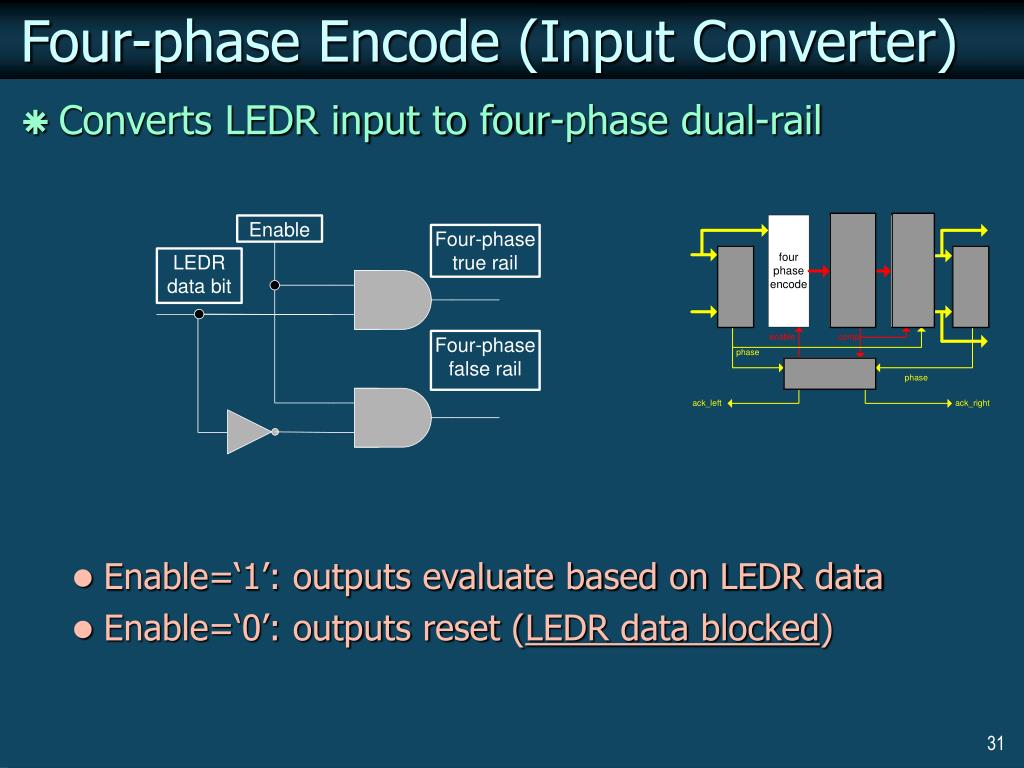 Four-phase Encode (Input Converter)
