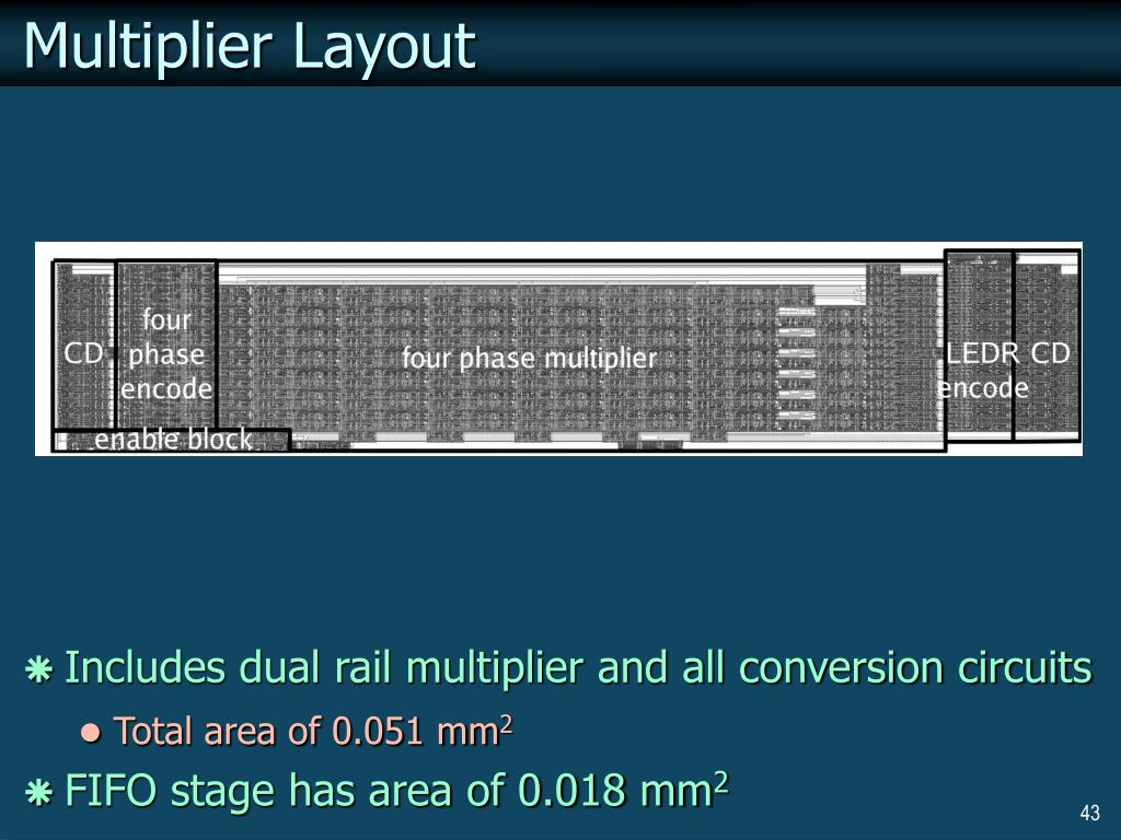 Multiplier Layout