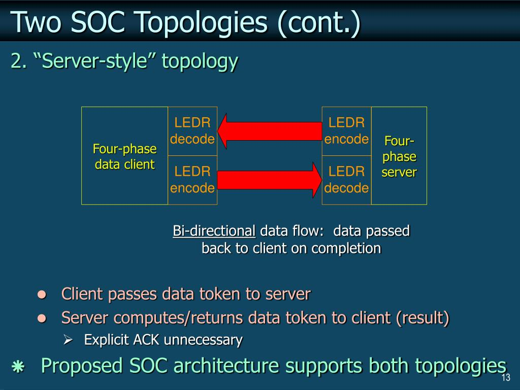 Two SOC Topologies (cont.)