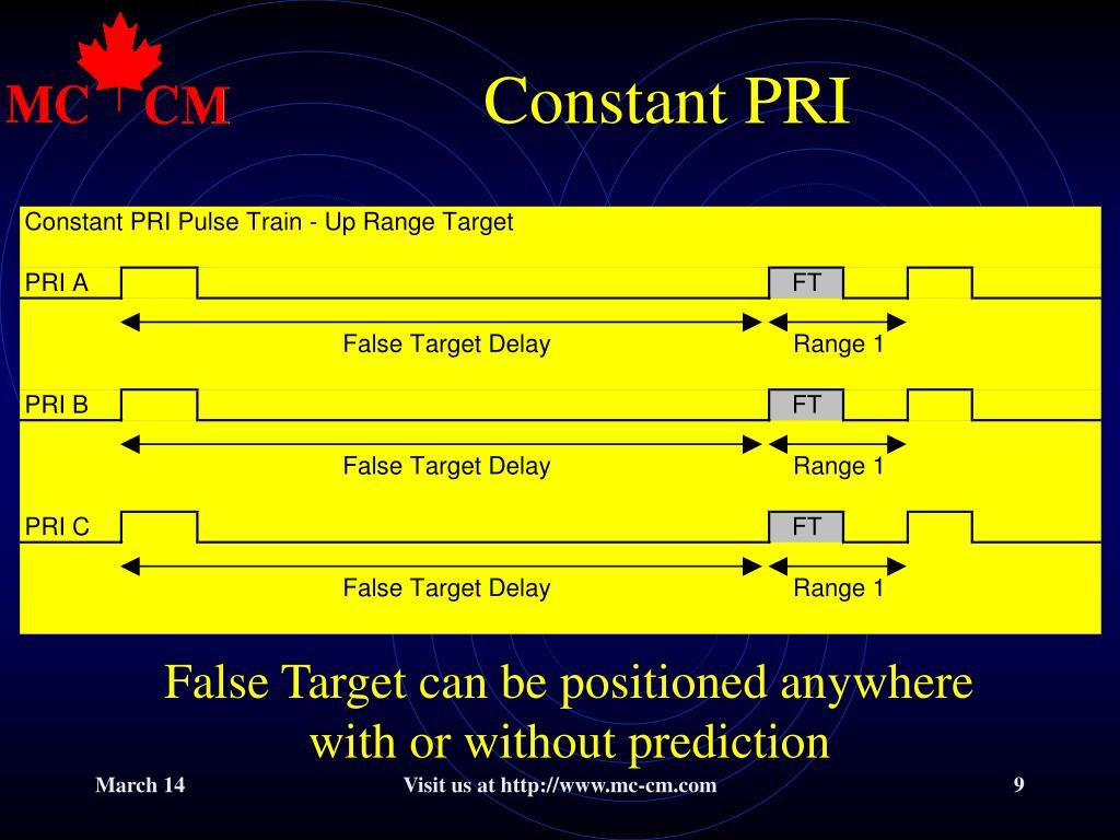 Constant PRI
