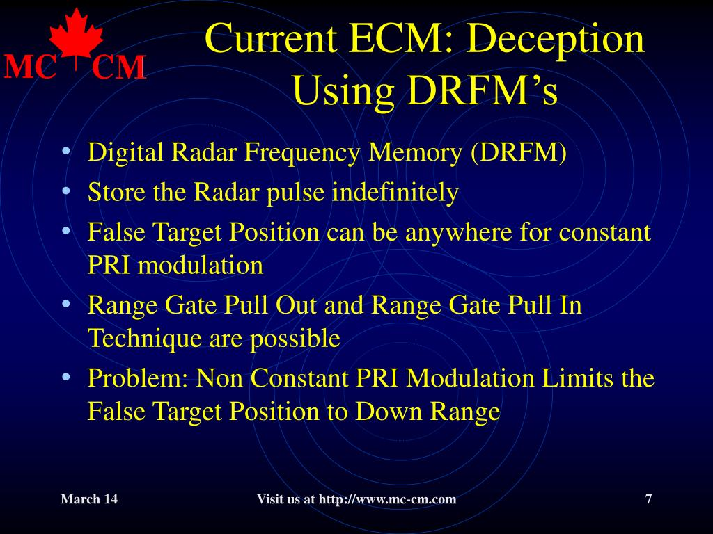 Current ECM: Deception