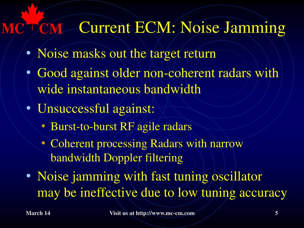Current ECM: Noise Jamming
