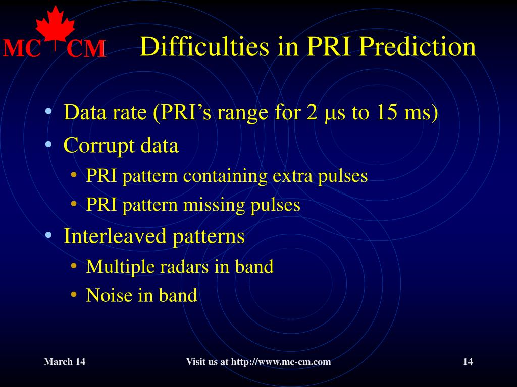 Difficulties in PRI Prediction