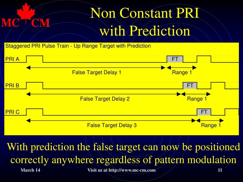 Non Constant PRI