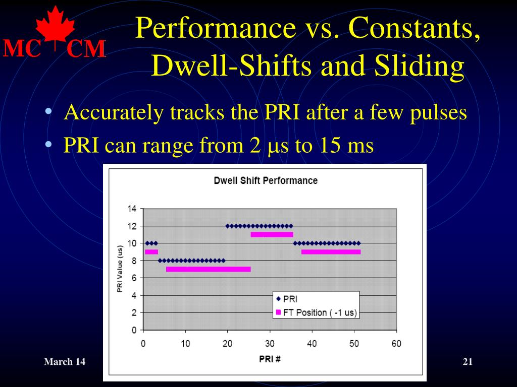 Performance vs. Constants, Dwell-Shifts and Sliding