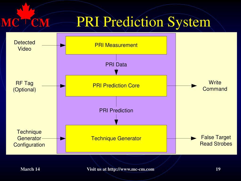 PRI Prediction System