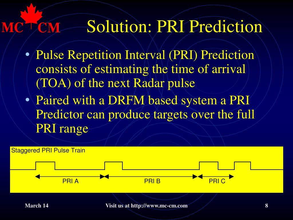 Solution: PRI Prediction