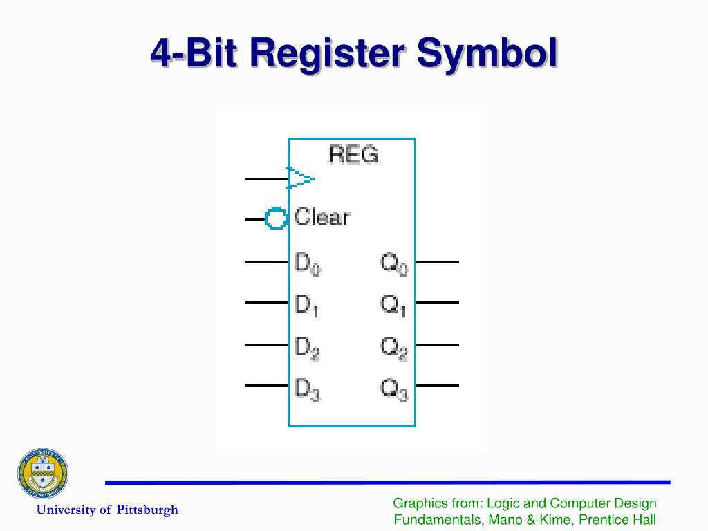 4-Bit Register Symbol