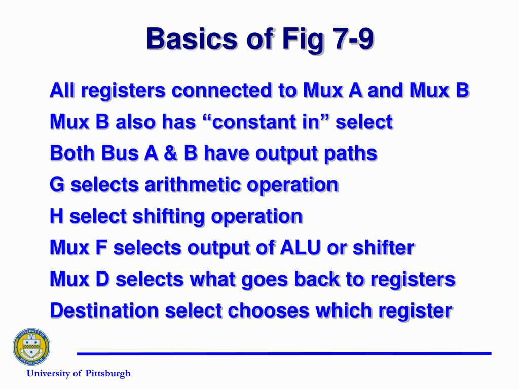 Basics of Fig 7-9