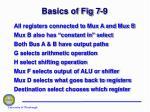 basics of fig 7 9