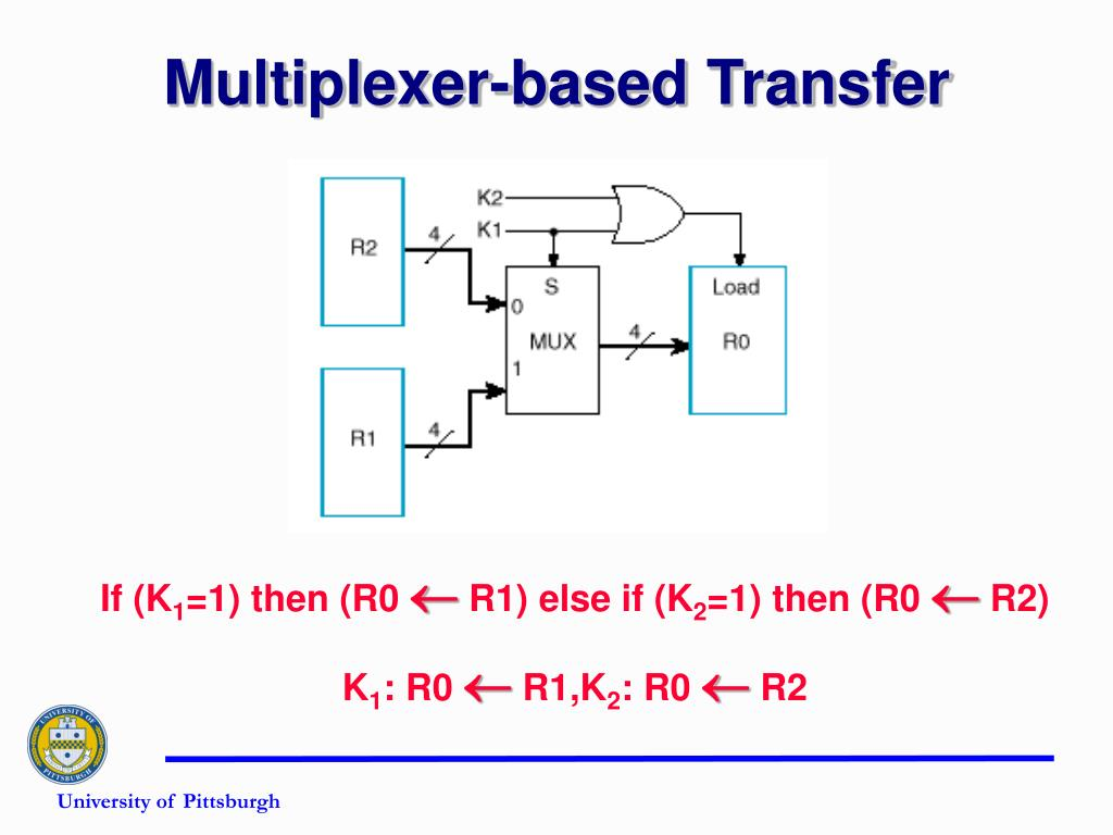 Multiplexer-based Transfer