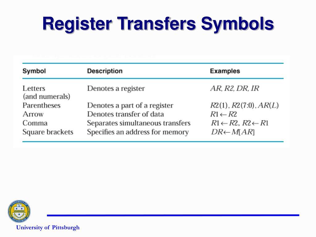 Register Transfers Symbols