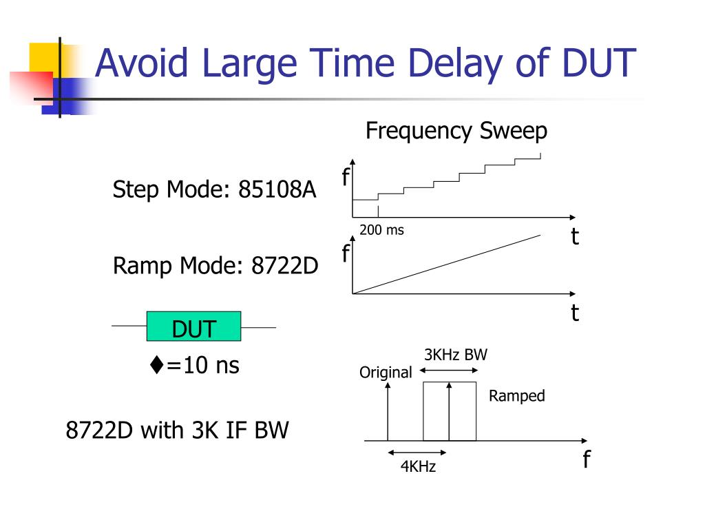 Avoid Large Time Delay of DUT