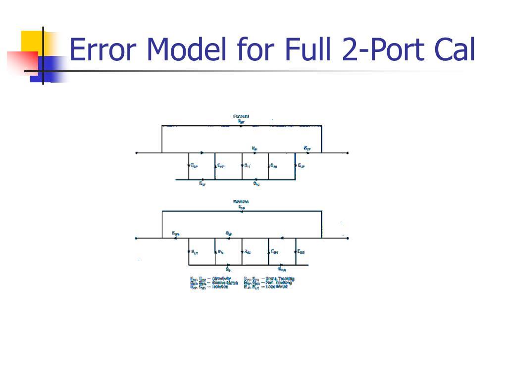 Error Model for Full 2-Port Cal