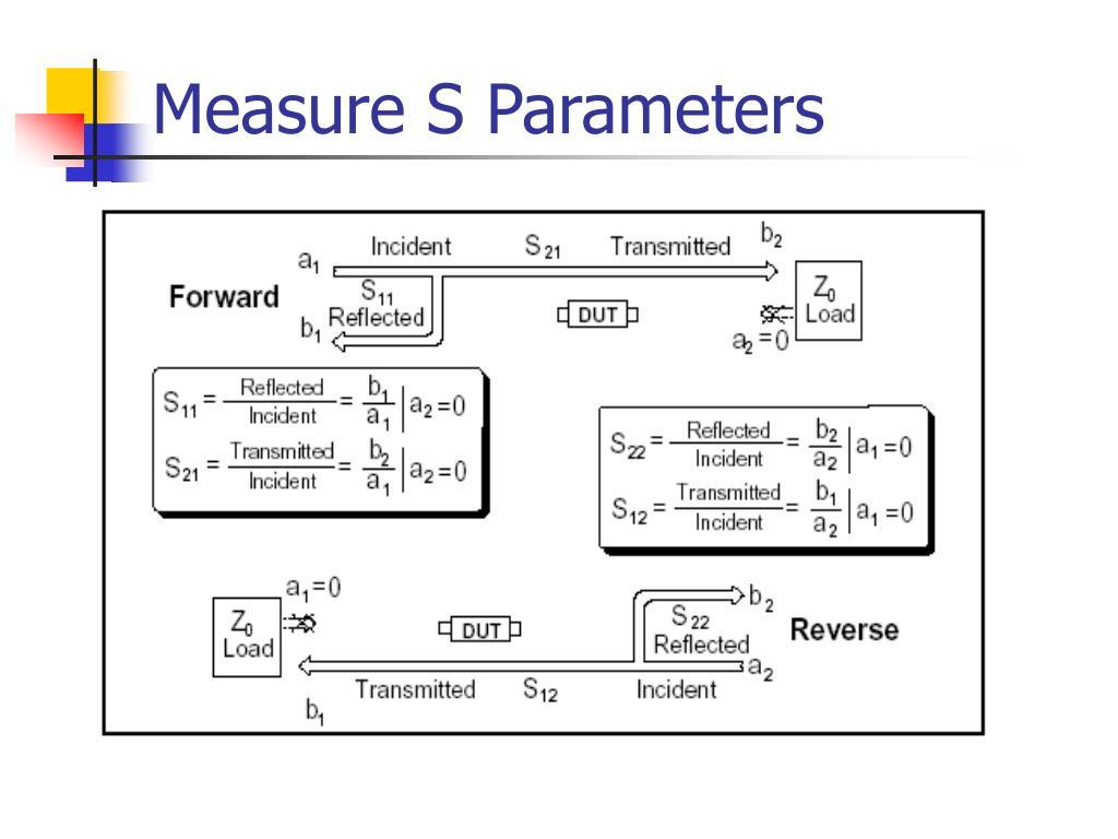 Measure S Parameters