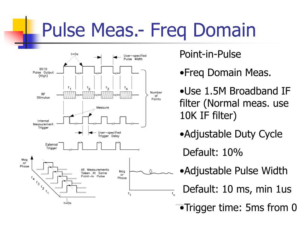 Pulse Meas.- Freq Domain