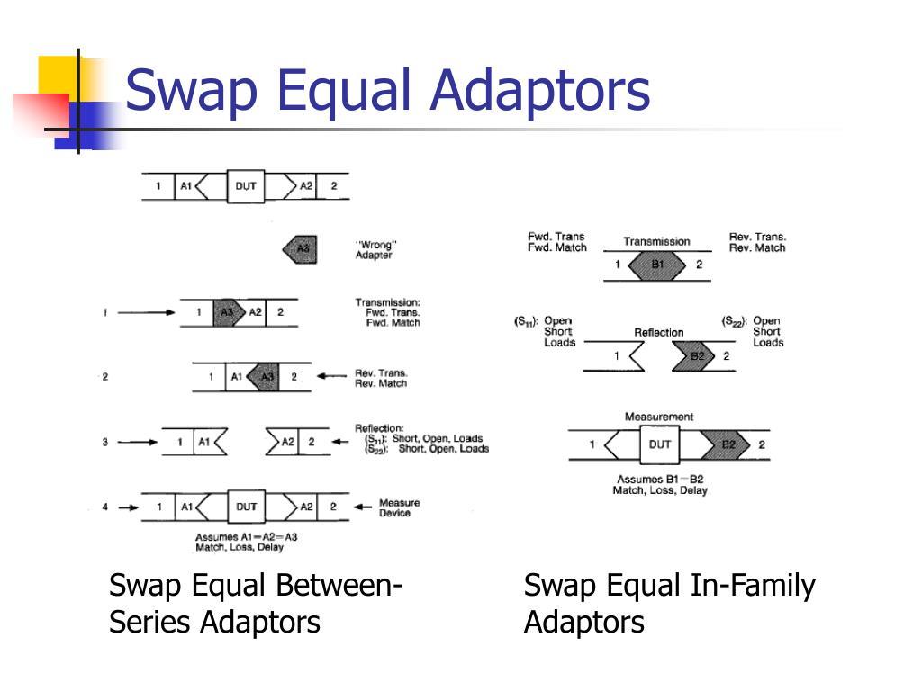 Swap Equal Adaptors