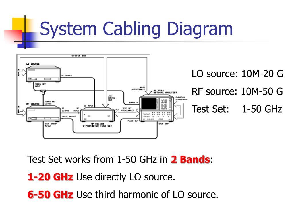 System Cabling Diagram