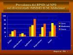 prevalenza dei bpsd al npi nei diversi stadi mmse di m alzheimer
