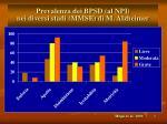 prevalenza dei bpsd al npi nei diversi stadi mmse di m alzheimer20