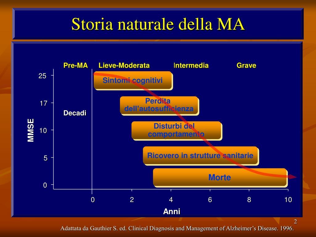 Storia naturale della MA