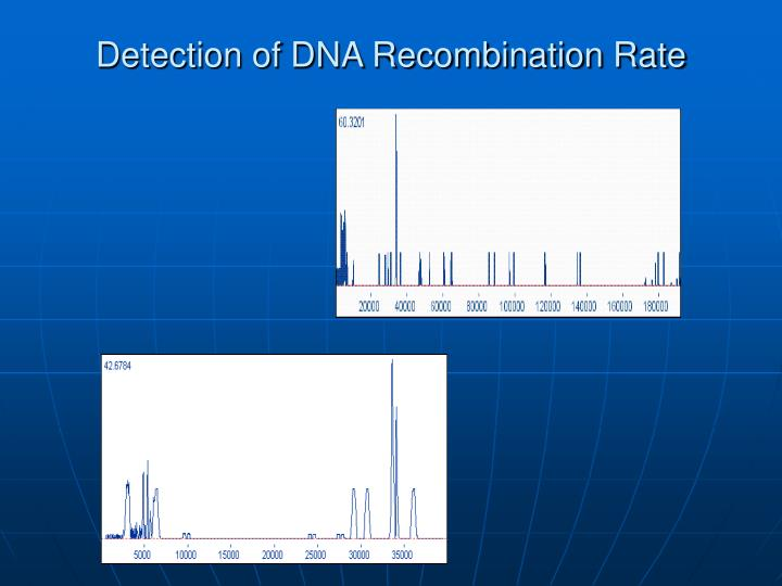 Detection of DNA Recombination Rate