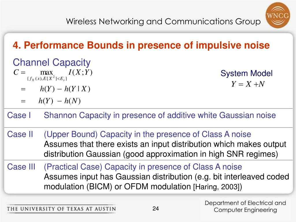 4. Performance Bounds in presence of impulsive noise