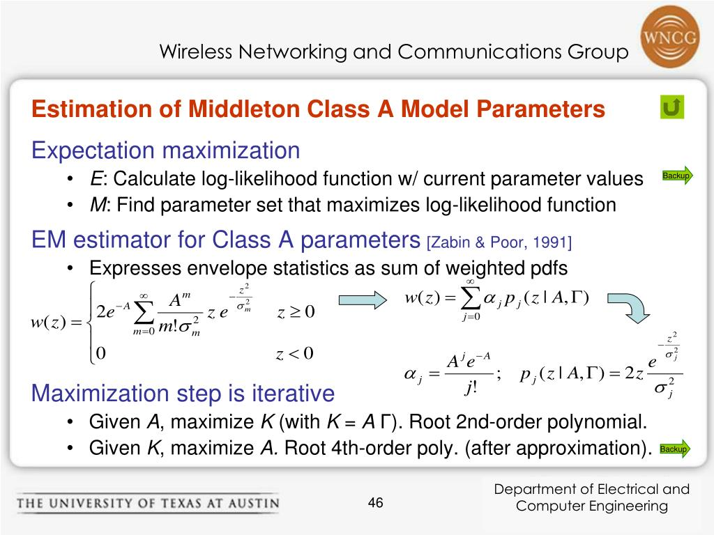 Estimation of Middleton Class A Model Parameters