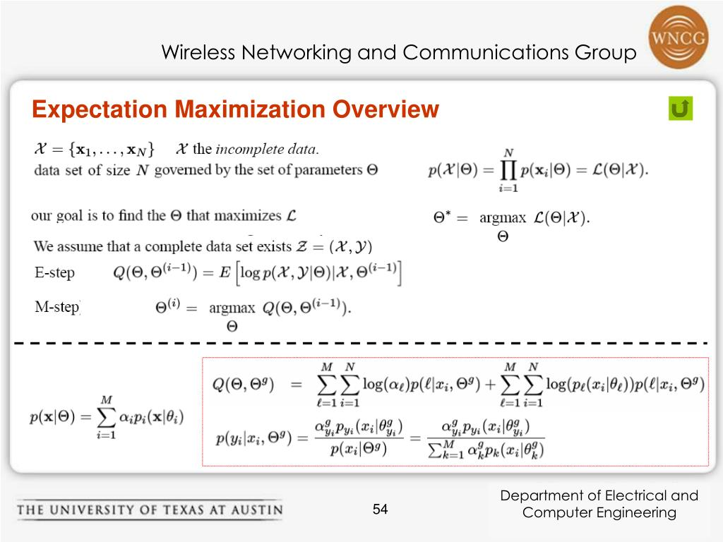 Expectation Maximization Overview