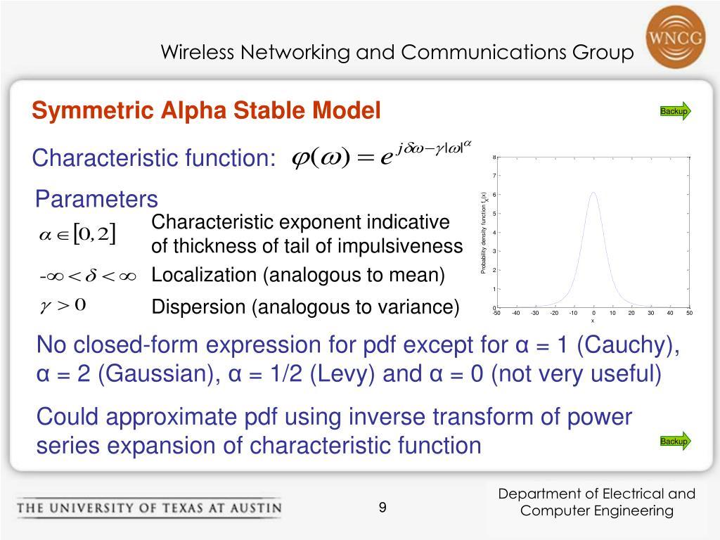 Symmetric Alpha Stable Model