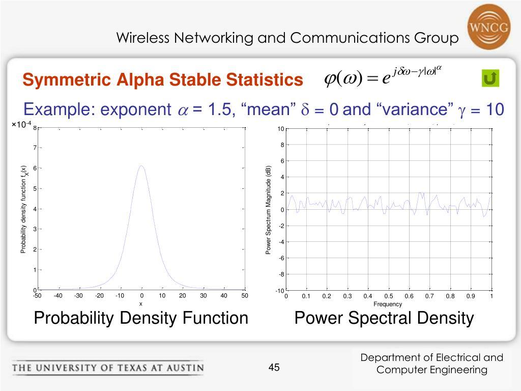 Symmetric Alpha Stable Statistics